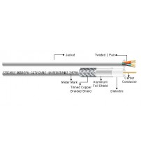Combo Coaxial Cable For CCTV